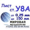 Лист сталь У8А толщиной от 0, 25 мм до 150 мм